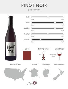 While Pinot Noir may not be a big, powerful, richly tannic wine like Cabernet Sauvignon, its flavors are certainly not weak or feeble. Wine Cheese Pairing, Cheese And Wine Tasting, Wine And Cheese Party, Wine Pairings, Food Pairing, Wine Infographic, Chateauneuf Du Pape, Pinot Noir Wine, Wine Parties