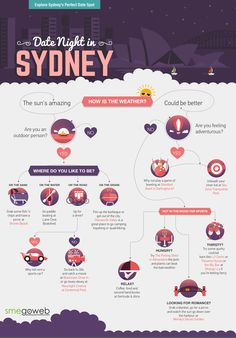 casual dating in sydney