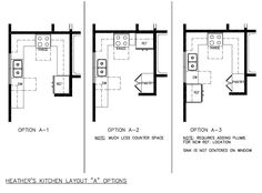 kitchens with pantries | Efficient Kitchen Layouts Simple Kitchen With Pantry / Kitchen ...