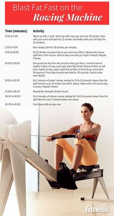 The rowing machine is making a fat-melting comeback (you can burn more than 500 calories an hour). Blast fat with this workout from Row House NYC.