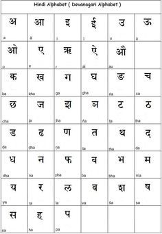 Hindi Alphabet... need a refresher course...
