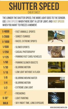 Better Pictures - Shutter Speed Tutorial for Beginners Cheat Sheet | Smashing Camera To anybody wanting to take better photographs today