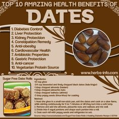 10 Amazing Health Benefits of Dates  Dates help with 1. Diabetes Control  2. Liver Protection  3. Kidneys Protection 4. Constipation Remedy   5. Anti-Obesity 6. Cardiovascular Health  7. Antibiotic Properties 8. Gastric Protection  9. Anti-Cancer   10. Vegetarian Protein Source