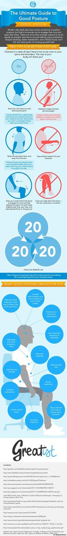 posture via topoftheline99.com