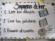 Independent Reading Anchor Chart in Spanish.
