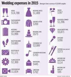 Average cost of flowers for wedding wedding flowers pinterest average cost of a wedding awesome wedding budget tips junglespirit Choice Image