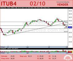 ITAUUNIBANCO - ITUB4 - 02/10/2012 #ITUB4 #analises #bovespa