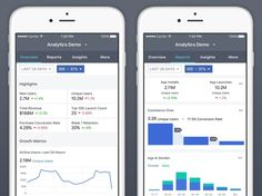Facebook Analytics Nedir? - https://www.aorhan.com/facebook-analytics-nedir-36293.html