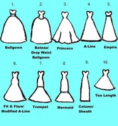 Wedding Dress Silhouettes  Ballgown Drop Waist   Fit and Flare A-Line Modified A-line Princess  Mermaid Trumpet Tea Length, Column, Sheath, Empire, or Bateau   10 styles, silhouettes, or shapes to choose from when shopping for your perfect dress