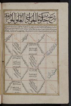 Image: [Kitab al-Bulhan ... [etc.]]