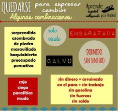 """Usos frecuentes del verbo """"quedarse"""" para expresar cambio.  #español #ELE #Spanish #palabraspormadrid #infografías ELE #verbos de cambio"""