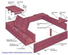 http://timbertownaustin.com/wood-project-how-tos/for-the-kids-a-sandbox/