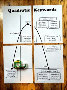 Scaffolded Math and Science: Enlarging any file to a classroom poster - for…