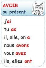"""Conjugaison du verbe irrėgulier """"avoir"""""""