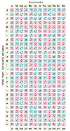 Sexul-copilului-calendarul-chinezesc-copilul.ro