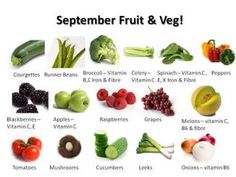 seasonal fruit and veg are not only cheaper to buy - but taste great too!         Pinning made easy! http://www.pinny.co Pin any photo in any website with a click.