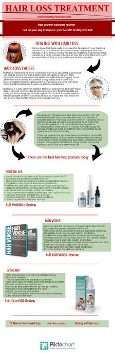 Healthy New Hair | @Piktochart Infographic