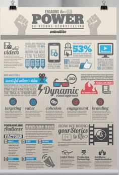 Engaging The Power of Storytelling [infographic]