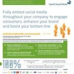 Join 25+ Corporate Speakers As They Share Best Practices At Leading Social Media Event This June @UsefulSocial #CSMNY