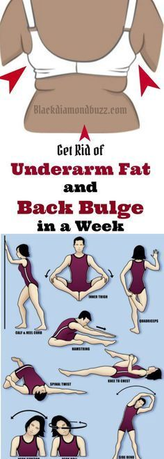 How To Get Rid of Underarm Fat and Back Bulge in a Week. #HowtoLoseBellyFatFast