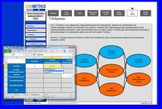 Das 7-S-System zur Zieldefinition wird Excel-basiert unterstützt.