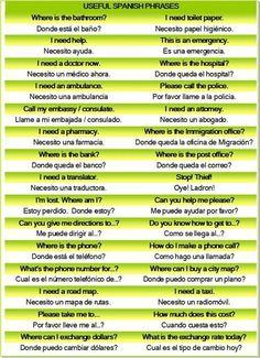 Beautiful Quotes In Spanish, Short Spanish Quotes, Common Spanish Phrases, Spanish Sentences, Spanish Vocabulary, How To Speak Spanish, Learn Spanish, Learn French, Spanish Grammar
