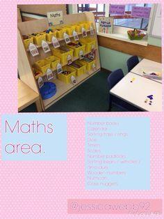 Preschool Math, Teaching Math, Math Activities, Teaching Ideas, Eyfs Classroom, Classroom Layout, Classroom Ideas, Classroom Resources, Early Years Maths