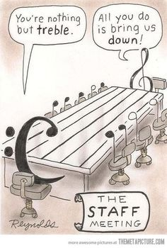 I used to play the piano, which used treble and bass cleff, but now I play…