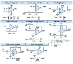 Basic Operational Amplifier Configurations