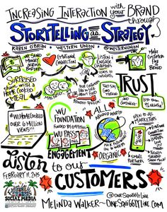Storytelling as a Strategy - Graphic recording by Melinda Walker Visual Thinking, Design Thinking, Interaction Design, Writing Tips, Writing Prompts, Formation Management, Visual Design, Visual Note Taking, Visual Learning