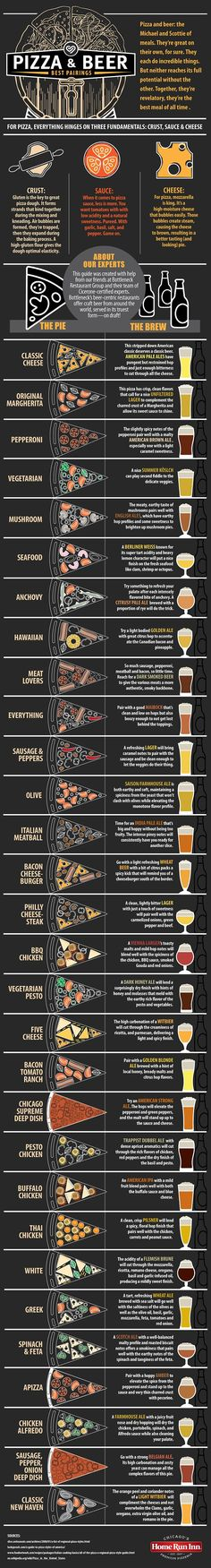 Ever wonder which beer pairs best with your favorite pizza? Browse through Home Run Inn Pizza's Ultimate Pizza & Beer Pairing Guide. Pizza And Beer, All Beer, Wine And Beer, Best Beer, Beer Brewing, Home Brewing, Menue Design, Beer Pairing, Food Pairing