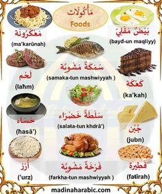 World Languages, Arabic Language, Learning Arabic, Arabic Quotes, Success, English, Infographics, Teaching, Food