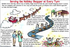 BRICKS & CLICKS - this is a great graphic by IBM on Holiday shoppers - Serving_the_Holiday_Shopper