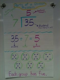 3rd Grade Gridiron: Anchor Chart Pack - Finished/Uploaded!