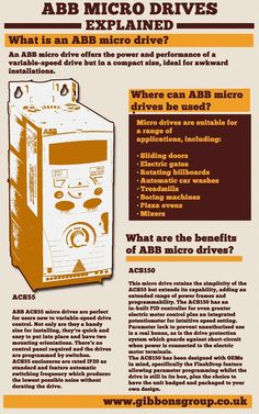 ABB micro drives form part of our comprehensive range of VSDs. We explain a bit more about these clever devices here: http://is.gd/abb_micro_drives