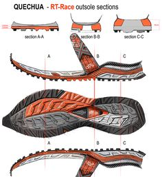 Trail running shoe for the Quechua team.As an ultimate shoe with the Quechua…