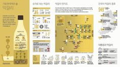 MA:T - Makgeolli Infographic Booklet Design Layout, Layout Design, Sense Of Life, Pictogram, Korean Food, Editorial Design, Packaging Design, Alcohol, Graphic Design