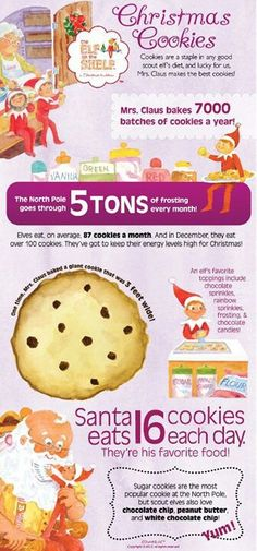 Christmas cookies facts