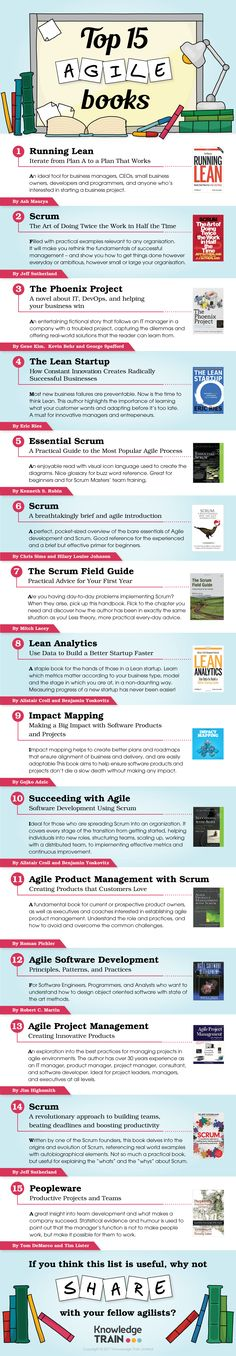 Some top agile books for your reading list! Scrum, software development, lean and project management. #agile #scrum #software #lean