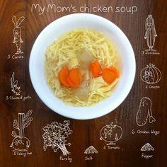 #food #recipes in #illustration :)