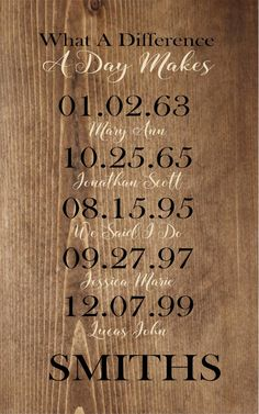 Mother's Day - Custom Name What A Difference A Day Makes Important Dates Wood Sign, Canvas, Photo Clip Frame, Christmas, Personalzied Gift