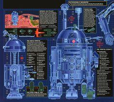 R2-D2 manual. #StarWars