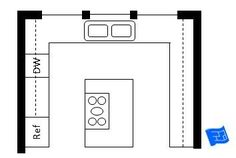 Have you considered all the layout options for kitchens with islands?  Interior sites are great for kitchen looks but if it's kitchen layout you're concerned with, this is the page you need to read.