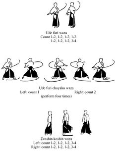 Aiki Taiso (Exercises for the Aikido Arts)             Tekubi shindo waza    Settle your Ki at your one point. Stand relaxed with arms hang...