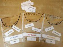 Didaktika - Pedagogicka fakulta UP Diy And Crafts, School, Dyslexia, Schools