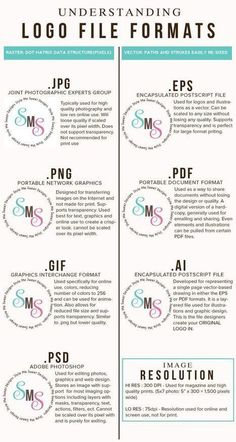 Business infographic : logo file formats, image types A professional graphic designer will create your .- Business infographic : logo file formats image types A professional graphic designer will create your- Graphisches Design, Graphic Design Tutorials, Graphic Design Inspiration, Graphic Design Websites, Layout Design, What Is Graphic Design, What Is Design, Design Page, Freelance Graphic Design
