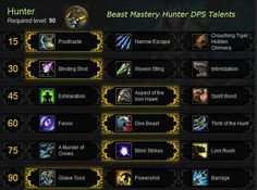 The Beast Mastery Hunter Talents for the most DPS and Utility in WoW raiding. - http://gotwarcraft.com/beast-mastery-hunter/