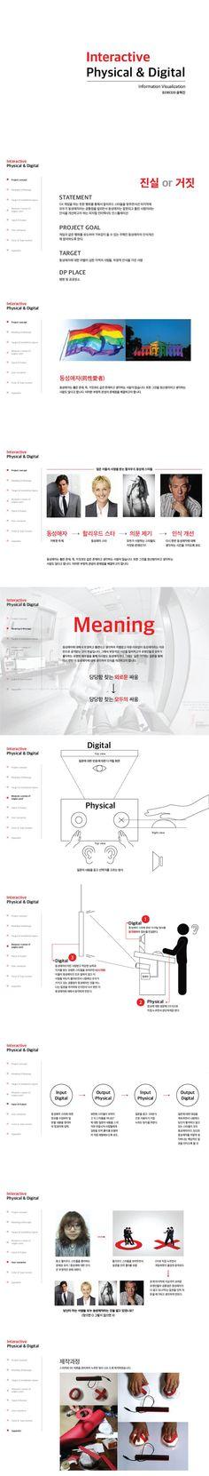 윤혁진│ Information Visualization 2015│ Major in Digital Media Design │#hicoda │hicoda.hongik.ac.kr