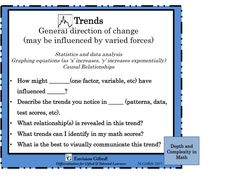 Depth and Complexity Math Trends. Envision Gifted