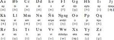 Ancient tagalog script = awesomeness!!